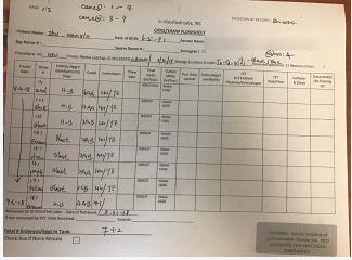 Juno的囊胚报告
